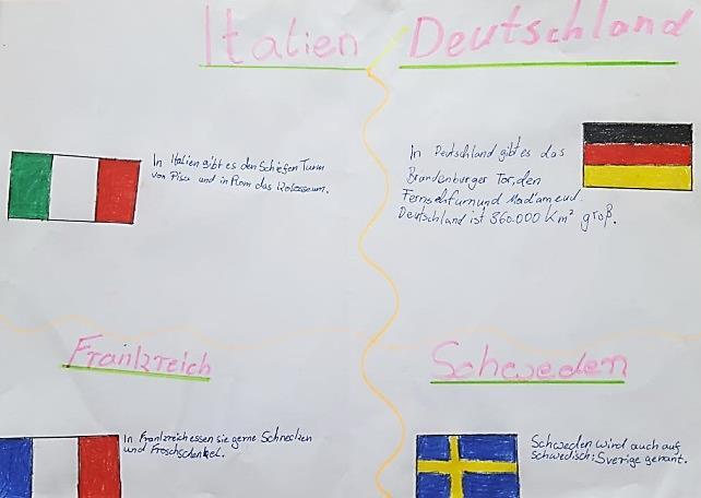 Gymnasium Langen - Projektzeitung 2018